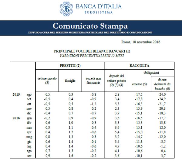 bancaditalia1
